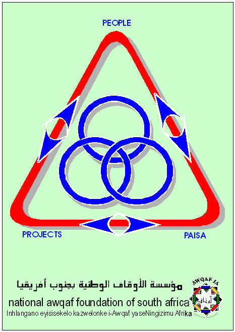 People Paisa Projects Logo